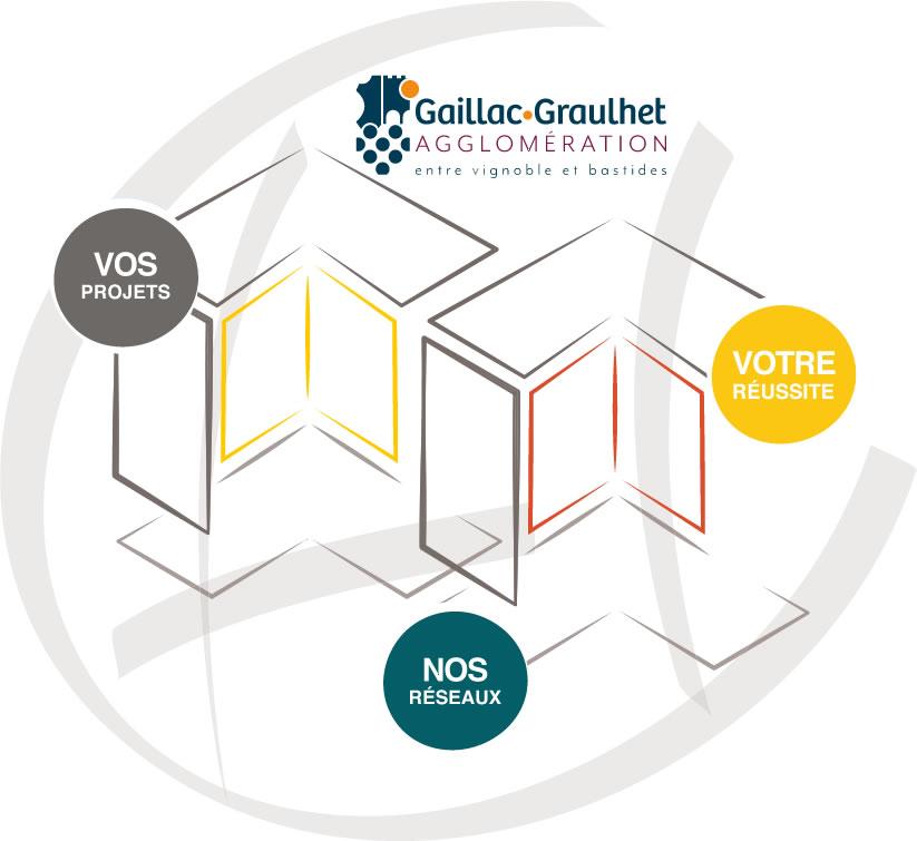 Granilia : votre projet, notre réseau, votre réussite