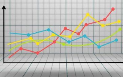 Dirigeant(e)s de TPE – PME Tarn & Dadou : comment (re)prendre l'avantage durablement ?